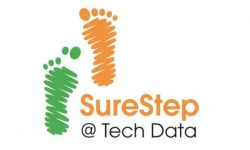 surestep icon